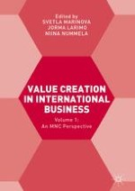 Meanings and Interpretations of Value and Value Creation