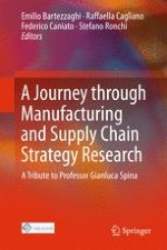 Gianluca Spina's Contribution to Manufacturing and Supply Chain Strategy Research and Management Education