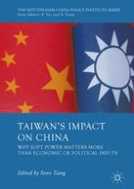 The Importance of Taiwan to China
