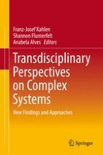 Mathematical Characterization of System-of-Systems Attributes