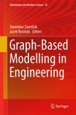 Bond Graphs in System Modelling