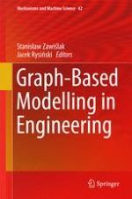 Bond Graphs in System Modelling