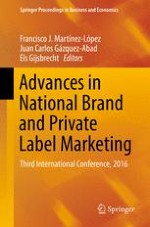 Determinants of Consumer Evaluations for Private Label Brands