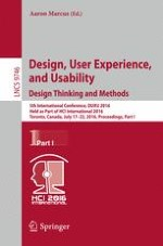 Embed Design Thinking in Co-Design for Rapid Innovation of Design Solutions
