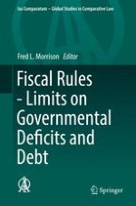 Fiscal Rules: Legal Limits on Government Deficit and Debt