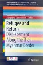 Introduction: Background of Protracted Conflict and Displacement in Myanmar