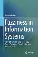 Fuzzy Set and Fuzzy Logic Theory in Brief
