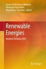 Multiple Criteria Performance Modelling and Impact Assessment of Renewable Energy Systems—A Literature Review