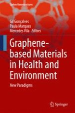 Potential and Challenges of Graphene in Medicine