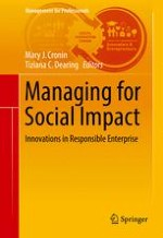 Managing for Return on Social Innovation (ROSI): Pillars for Sustainable Social Impact