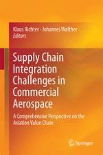 Introduction: Supply Chain Integration Challenges in the Commercial Aviation Industry