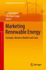Some Basic Concepts for Marketing Renewable Energy