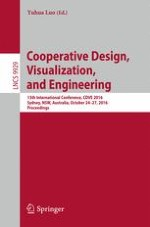 Facilitating Design Automation in Multi-organization Concurrent Engineering: Insights from Graph-Rewriting Theory