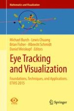 A Task-Based View on the Visual Analysis of Eye-Tracking Data