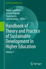 Inclusion of Sustainability in University Classrooms Through Methodology