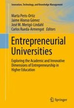 Activities Related to Innovation and Entrepreneurship in the Academic Setting: A Literature Review
