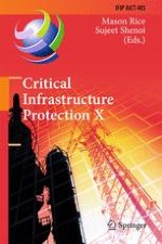 Cyberspace and Organizational Structure: An Analysis of the Critical Infrastructure Environment