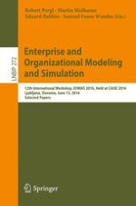 Towards Simulation- and Mining-Based Translation of Process Models