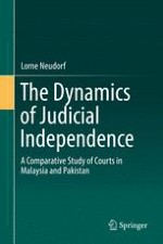 The Problem of Judicial Independence