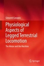 Experimental Procedures in the Study of Muscle Mechanics