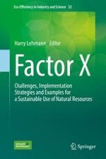 """Factor X – 25 Years – """"Factor X Concept"""" Is Essential for Achieving Sustainable Development"""