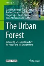 Introduction: Urban Trees as Environmental Engineers