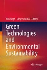 A Review and Perspective of Constructed Wetlands as a Green Technology in Decentralization Practices