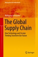 Trade and the Global Supply Chain