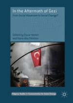 In the Aftermath of Gezi: Introduction