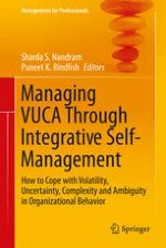 Introduction to VUCA