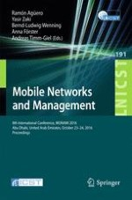 Simulation Framework for Distributed SDN-Controller Architectures in OMNeT++