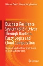 Resilience and Resilience System