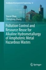 Amphoteric Metal Hazardous Wastes and Hydrometallurgical Processes of Zinc and Lead