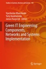 Vedic Mathematics as Fast Algorithms in Green Computing for Internet of Things