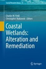 The Florida Everglades: An Overview of Alteration and Restoration