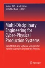 Introduction to the Multi-Disciplinary Engineering for Cyber-Physical Production Systems