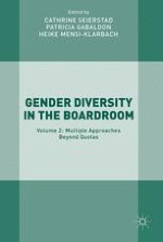 Setting the Scene: Women on Boards: The Multiple Approaches Beyond Quotas