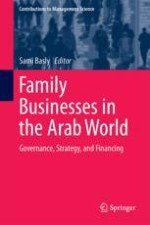 "Introduction to ""Family Businesses in the Arab World"""