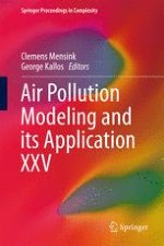 The Intellectual History of Air Pollution Modelling as Represented by the ITM Meeting Series