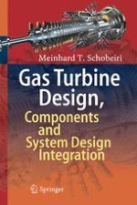 Introduction, Gas Turbines, Applications, Types