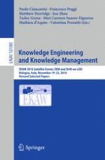 Modeling, Generating, and Publishing Knowledge as Linked Data