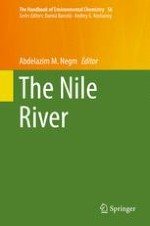 Nile River Biography and its Journey from Origin to End