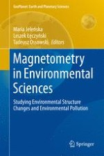 Magnetometric Assessment of Soil Contamination in the Vicinity of Selected Roads in Poland