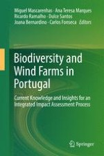 Wind Industry in Portugal and Its Impacts on Wildlife: Special Focus on Spatial and Temporal Distribution on Bird and Bat Fatalities