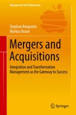 Integration Management in Mergers and Acquisitions: Success Factors and Pitfalls