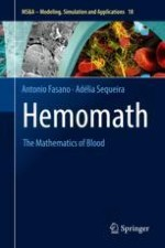 Hemorheology and Hemodynamics