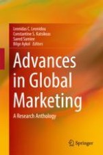 International Marketing Research: A State-of-the-Art Review and the Way Forward