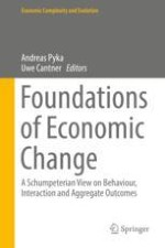 Introduction: Foundations of Economic Change—Behavior, Interaction and Aggregate Outcomes