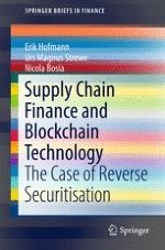 Introduction—Why to Pay Attention on Blockchain-Driven Supply Chain Finance?