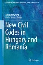 Legal Persons in the New Civil Code of Hungary